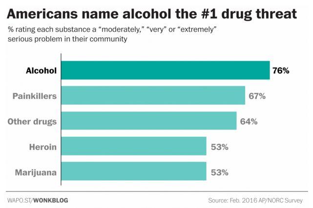 Alkohol najbardziej
